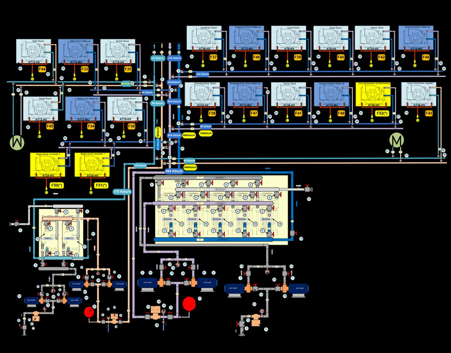 Esquema distribución de agua página ingeniería