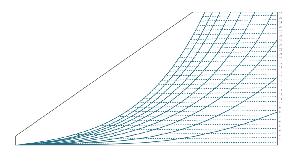 Gráfico herramientas de cálculo y gestión Acastimar página ingeniería